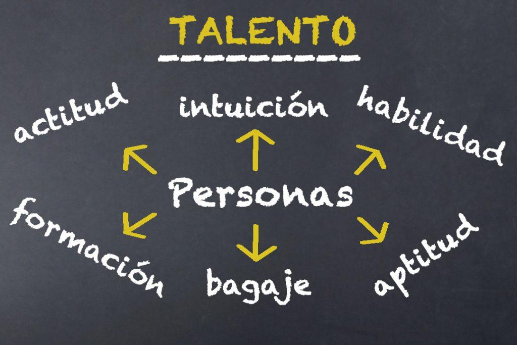 La importancia de las palabras y el talento