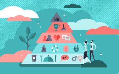 Análisis de conversaciones en redes sociales: el papel de Maslow